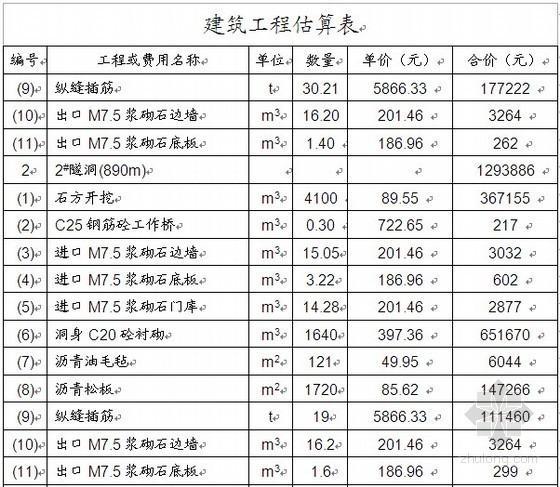 [湖南]水电站投资估算书