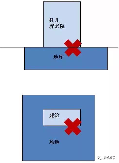 图解-地下车库设计规范_8