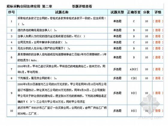 2012招标师继续教育测试题及答案(41页)