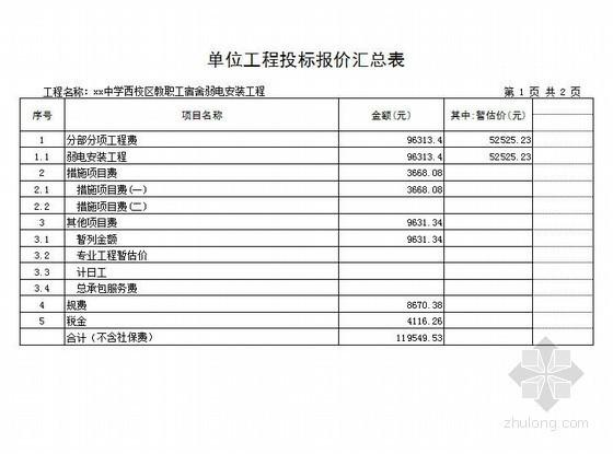 [山东]中学教工宿舍弱电工程量清单报价(2012)