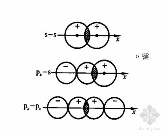 [PPT]276页注册通用设备工程师基础考试普通化学(附带习题及答案)