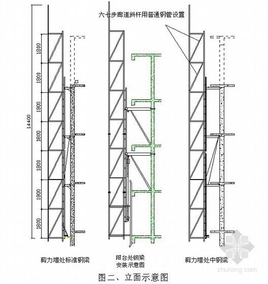 PJ-01型附着式升降脚手架施工方案