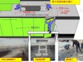 建筑工程防水施工方法及控制要点培训讲义(图文结合)