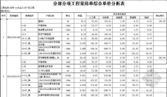 江苏常州某园林景观绿化工程预算