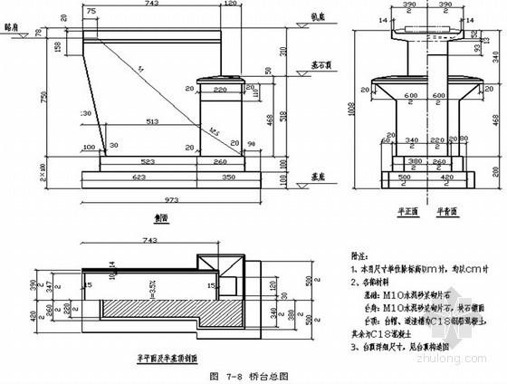 市政造价员桥梁工程预决算入门讲义(零起步培训课件100页)