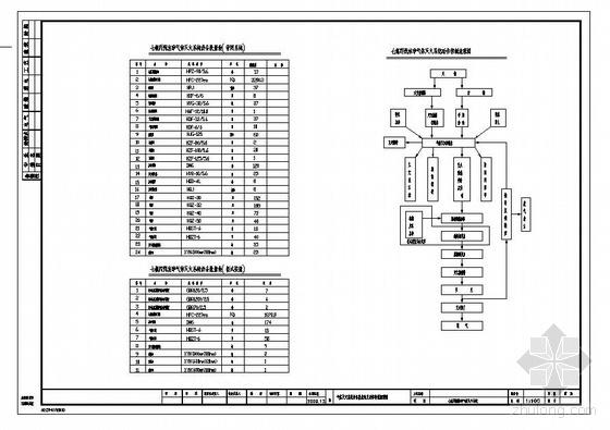 某工程气体灭火系统设计及安装图