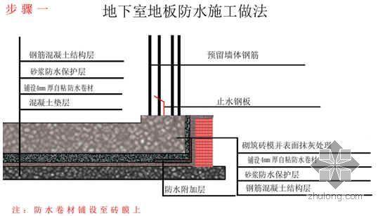 天津某商务楼地下室底板防水技术交底(SBS卷材 附详图)