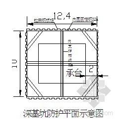 拉森钢板桩支撑计算资料下载-[安徽]铁路桥水中钢板桩围堰施工方案(含设计计算)