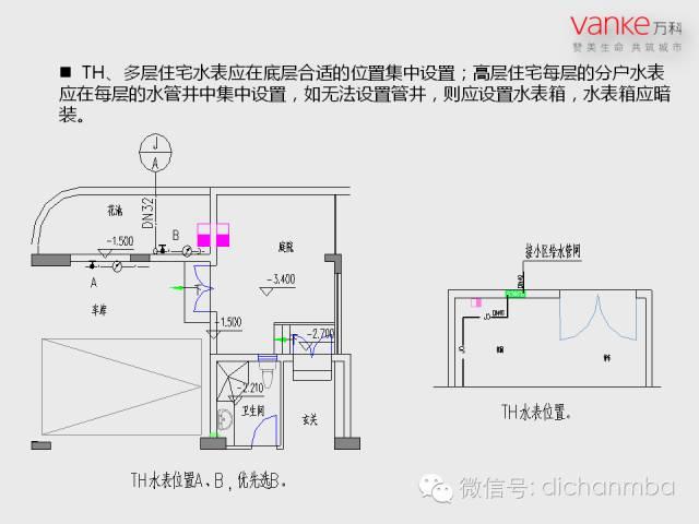 万科房地产施工图设计指导解读(含建筑、结构、地下人防等)_49