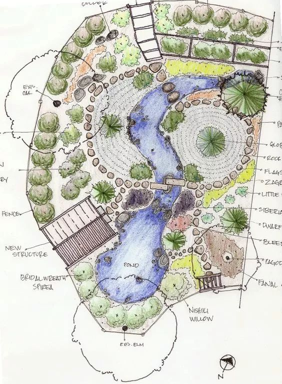 景观花园设计平面图色彩搭配技巧!