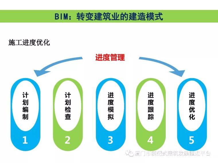 BIM技术在建筑工程中的应用_19