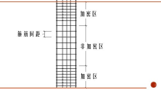 5种柱子的2种标注方法,啥叫嵌固部位?soeasy!_11