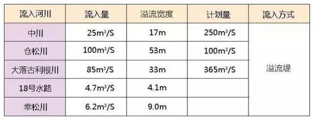 """日本""""地下神殿""""为何红遍网络?说说日本的排水系统!_13"""