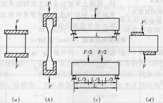 岩土工程设计安全度岩土工程材料_3