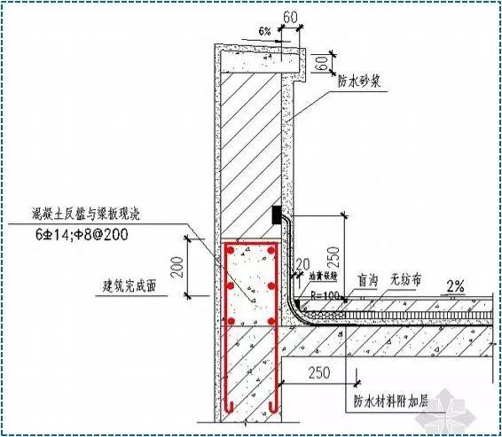 屋面SBS卷材防水详细施工工艺图解及细部做法_21