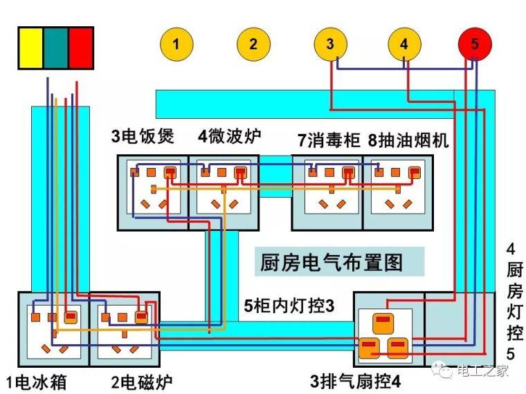 全彩图深度详解照明电路和家用线路_75