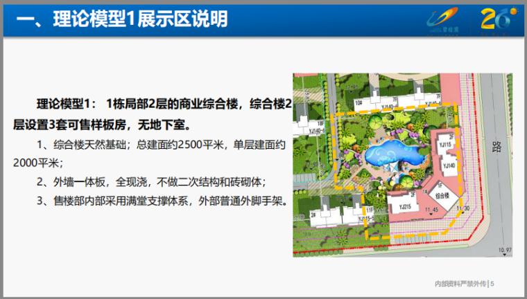 碧桂园:楼盘展示区快速完美开放及开发高周转要求