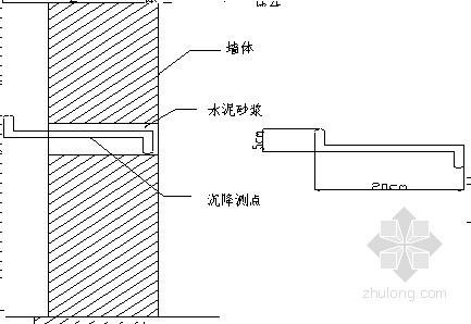 [重庆]22米明挖深基坑监测方案(含周报样例)