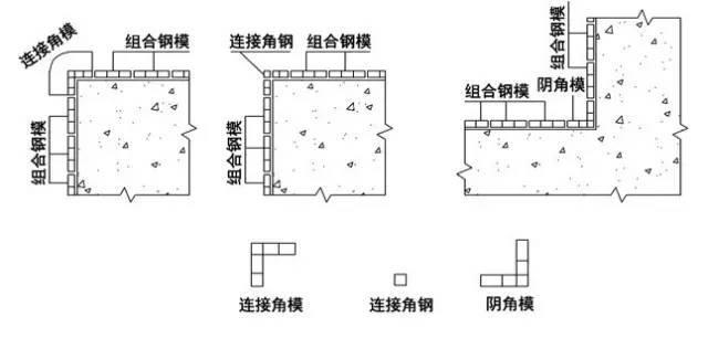 建筑师你会了吗?混凝土模板的3种正确打开方式_3