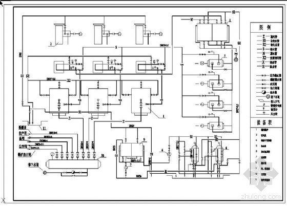 ICEAS工艺课程设计资料下载-某厂锅炉房工艺课程设计