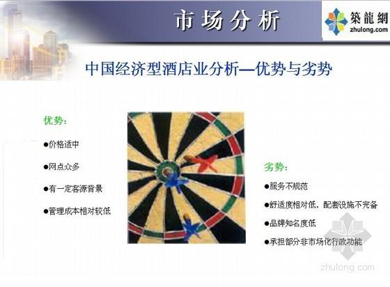 [广州]连锁小酒店项目可行性研究报告