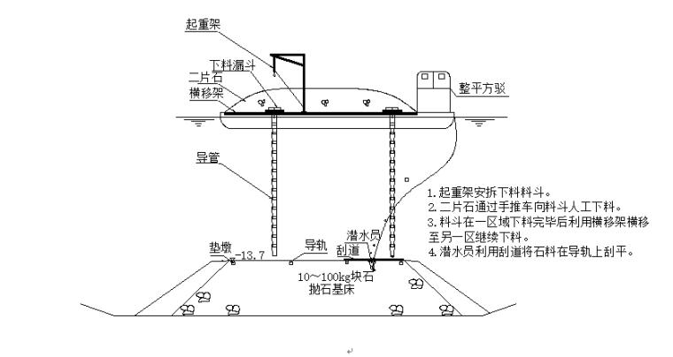 重力式沉箱结构型码头施工组织设计