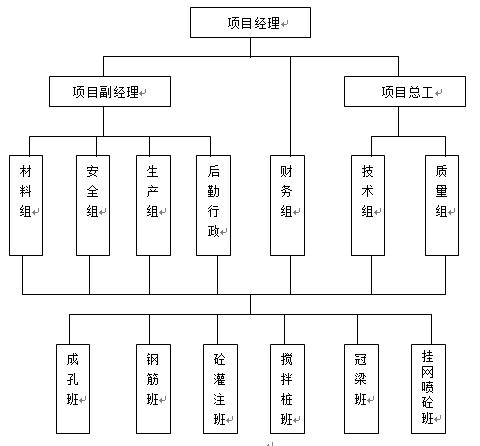 深基坑支护施工组织设计(word板,60页)_1