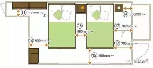 【干货】室内设计空间尺度图解_13