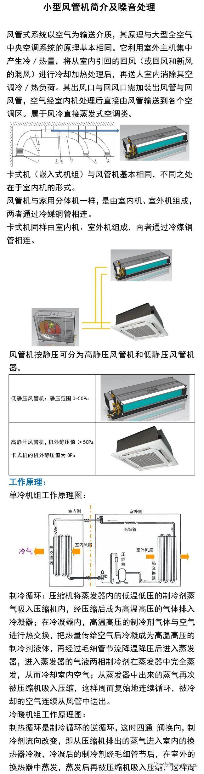 小型风管机简介及噪音处理