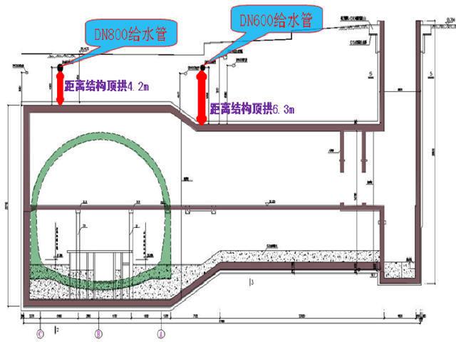[山东]地铁工程车辆段与综合基地总体施工组织设计746页