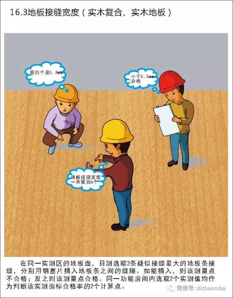 详解在建工程实测实量可视化体系(全套),完美!!!!_125
