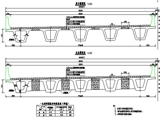 高速公路段一期工程外环桥梁设计图纸(239张)_4