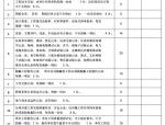 名企编制工程现场质量管理标准化检查评分手册(2016版)