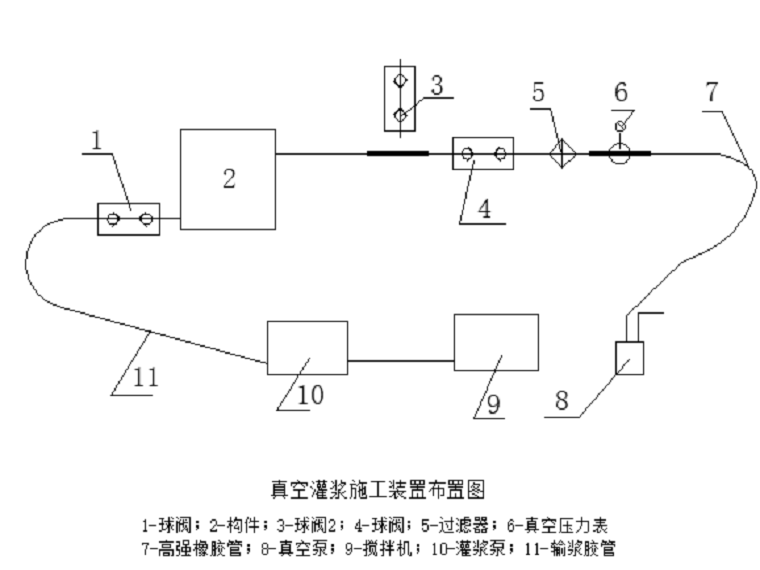 互通式立交桥(预应力)钢筋砼箱梁施工方案