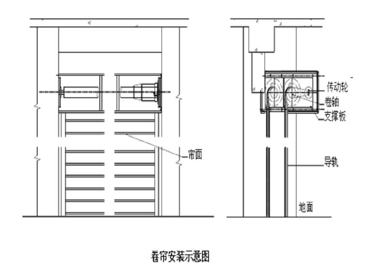 [南京]商业住宅项目门窗玻璃安装工程施工技术交底(19页)