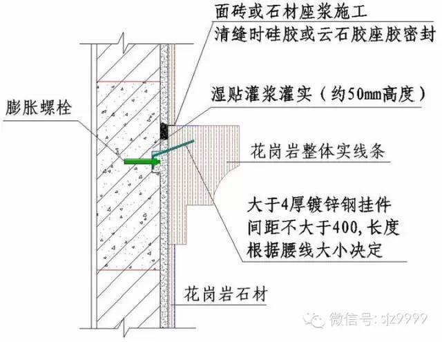 石材墙幕做法——详细节点图_17