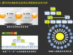 【上海】上海中心大厦BIM技术精益化管理(共50页)