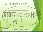 建筑工程合同管理及索赔培训(233页)