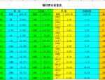 钢材及铜管重量计算表