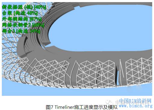 [BIM案例]徐州奥体中心施工质量及进度控制中BIM应用