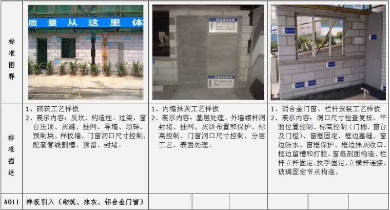土建工程施工质量标准指引图例(施工过程标准及完成结果标准,104项)-样板引入