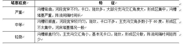 地质灾害野外调查方法Word版(共25页)_1