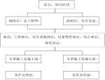 [贵州]地区联络线隧道冬季施工方案