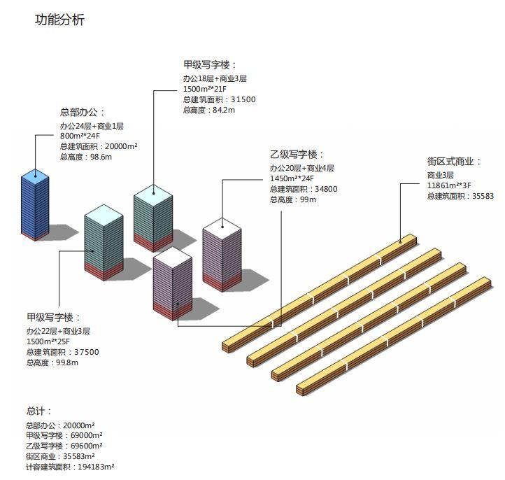 番禺基盛高层商业中心建筑规划设计方案文本(JPG+CAD+PDF)_7