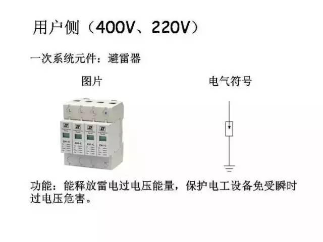 [详解]全面掌握低压配电系统全套电气元器件_41
