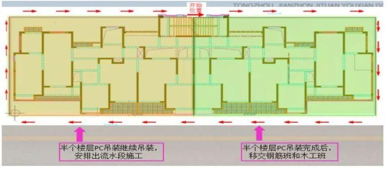 超详细!装配式结构专项施工方案_18