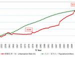 中国海绵城市的建设与实践