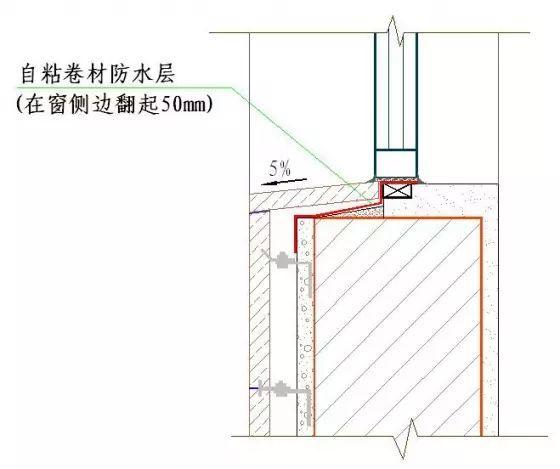 干挂石材、湿贴文化石、GRC装修施工细节_30