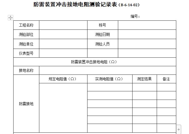 防雷裝置沖擊接地電阻測驗記錄表