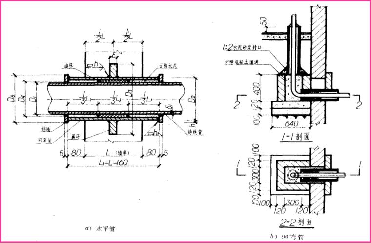 市政工程识图与构造之七给水排水工程图讲义PPT(78页)